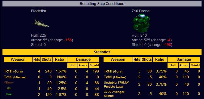 Combat Statistics